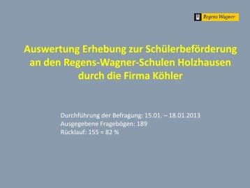 Ergebnis Elternbefragung Bustransport - Regens-Wagner-Schule ...