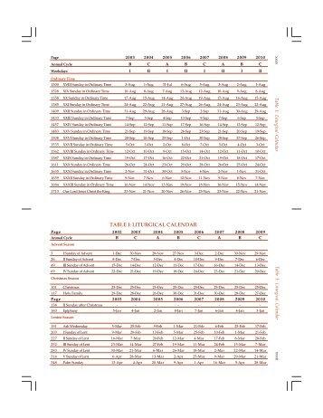 TABLE I: LITURGICAL CALENDAR - Scepter Publishers