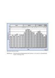 Abbildung 1: Entwicklung der Marktanteile Golf Carline I, II, III und IV ...