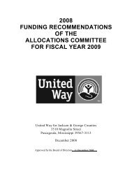 2008 funding recommendations of the allocations committee for