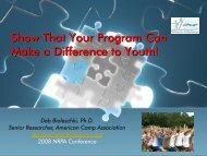 Show That Your Program Can Make a Difference to Youth!