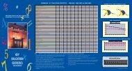 Key Education Statistics 1992/93-2002/03 - Department of ...