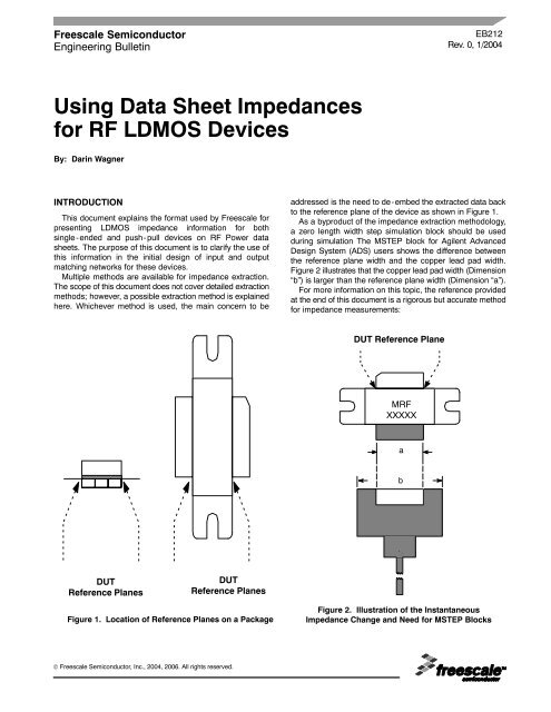 using-data-sheet-impedances-for-rf-ldmos