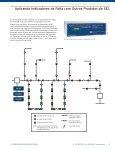 Sensores e Indicadores de Falta - SEL - Page 7