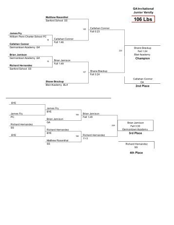 2012 Germantown JV Invitational Final Brackets - AI duPont Wrestling
