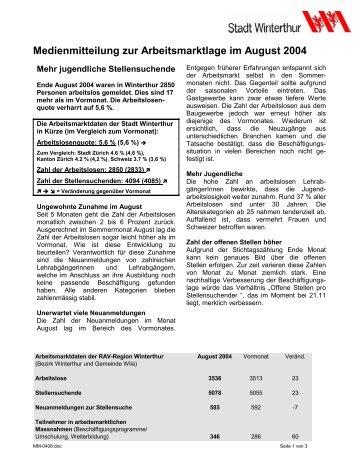 Arbeitsamt Winterthur
