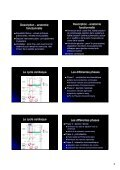 Le cycle cardiaque - Physiologie ENVT - Page 2