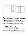 A Safe, Efficient Regression Test Selection Technique - Page 4