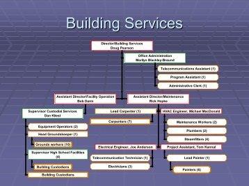 Building Services - Madison Metropolitan School District