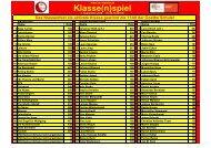 Klasse(n)spiel - KSV Wetzlar