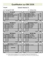 Qualifikation zur Bezirksmeisterschaft 2009 - KSV Wetzlar