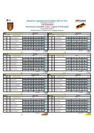 Ergebnisse - KSV Wetzlar