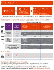 Learn the new Office 365 Open and FPP - eD' system Czech, as
