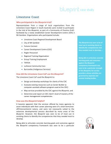 Topic personal and career development portfolio blueprint download blueprint australian blueprint for career development malvernweather Choice Image