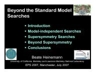 Beyond the Standard Model Searches - CDF