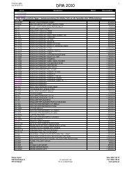 DPM 2010 - Palles Import