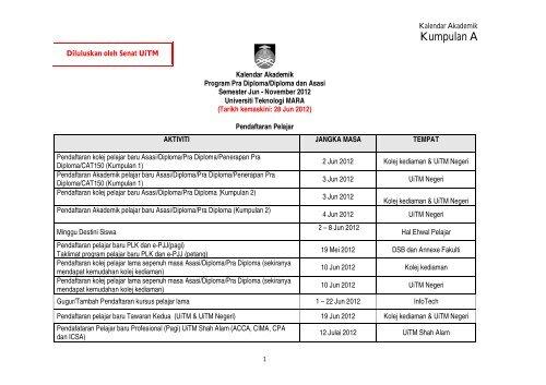 Diploma Uitm Johor