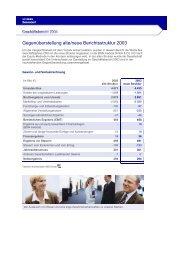 Druckansicht - Beiersdorf