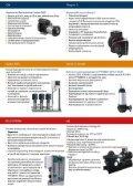 Насосне обладнання ГРУНДФОС - Grundfos - Page 2