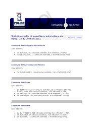 Semaine du 14 au 20 mars 2011 - Police de l'Ouest lausannois