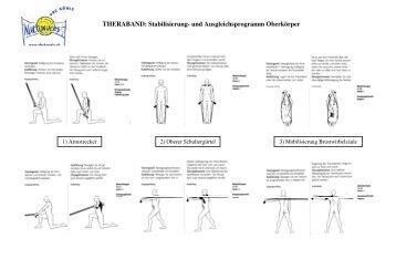 THERABAND: Stabilisierung- und Ausgleichsprogramm Oberkörper