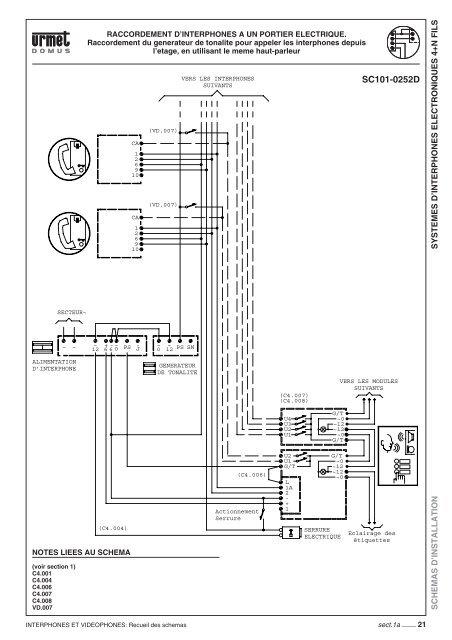 Schema Interphone Urmet