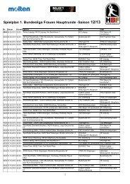 Spielplan 1. BL Kurzversion - Handball Bundesliga Frauen