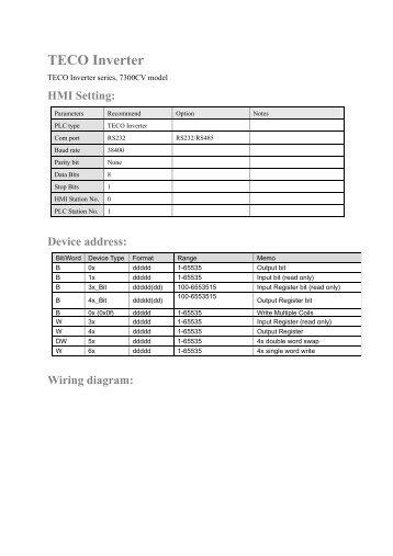 Pa7300 pa c communication interface application manual teco teco inverter cheapraybanclubmaster Gallery