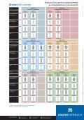 Ceramill M-Plant Broschuere_RU_AG2238_v02.indd - Page 4