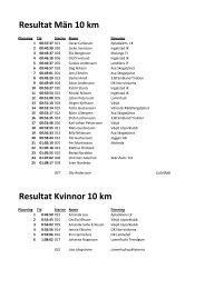 Resultat Män 10 km Resultat Kvinnor 10 km - OK Norrvirdarna