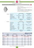 09 Luftfilter - Felderer - Page 7