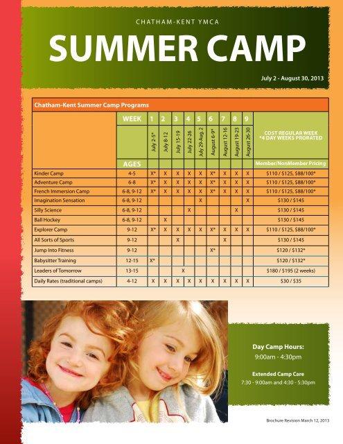 WEEK 1 2 3 4 5 6 7 8 9 agES - YMCAs