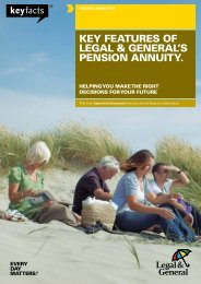 KEY FEATURES OF LEGAL & GENERAL'S PENSION ANNUITY.
