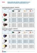 Download catalogo pulsanteria - DOMO - Page 6