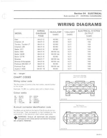 07 arctic cat snowmobile wiring diagram vintage snowmobile wiring diagram