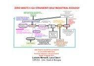 Zero waste e gli strumenti dell'Industrial Ecology - ATIA-ISWA Italia