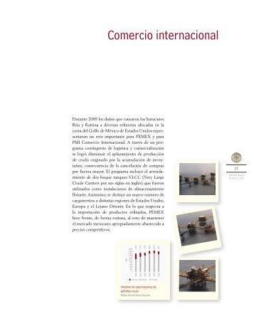 Comercio internacional - Relación con inversionistas - Pemex