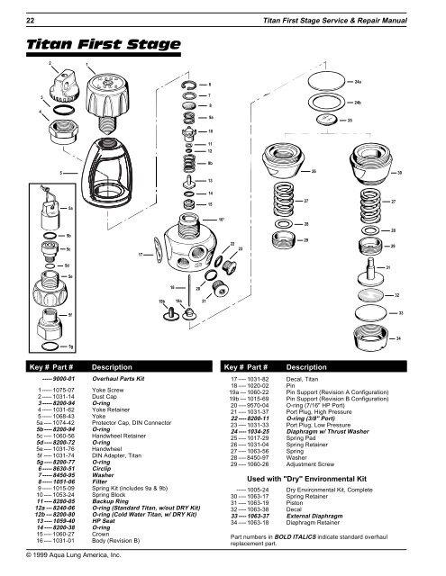 titan t 1060 owners manual
