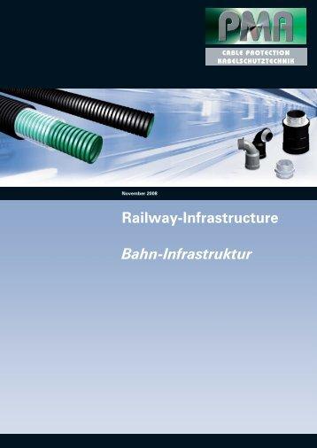 Railway-Infrastructure Bahn-Infrastruktur