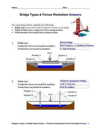 Printables Types Of Forces Worksheet flying forces worksheet teach engineering bridge types answers pdf engineering
