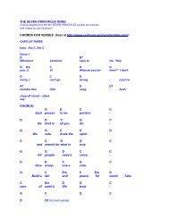 Punk Rock Ukulele Chords pdf - Razorcake