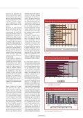 Connexions - Ratp - Page 5