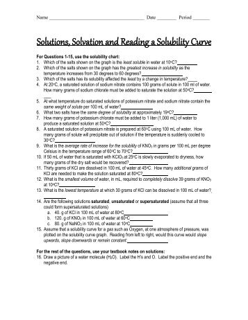 Rebus Puzzle Worksheet Excel Solubility Practice A Curvy Subject Odd Numbers Worksheet with 4th Grade Math Fractions Worksheets Excel Worksheet Solubility Of Salt Solutions And Solubility Curves Paragraph Editing Worksheets Middle School Word