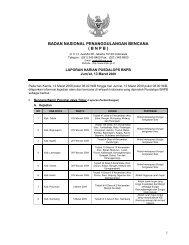 Laporan Harian 13 Maret 2009 - BNPB
