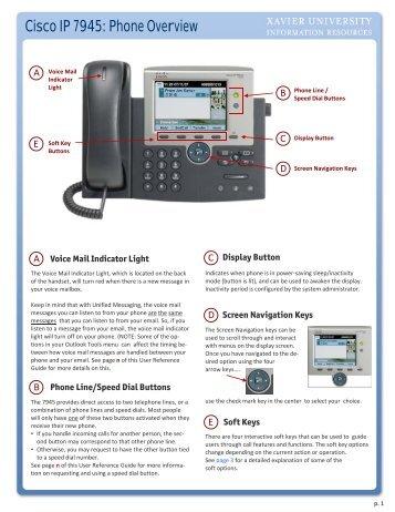 Cisco Ip phone 7965 Owners Manual