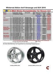4 M&S Winter-Kompletträder für Nissan 4x4 - SGS