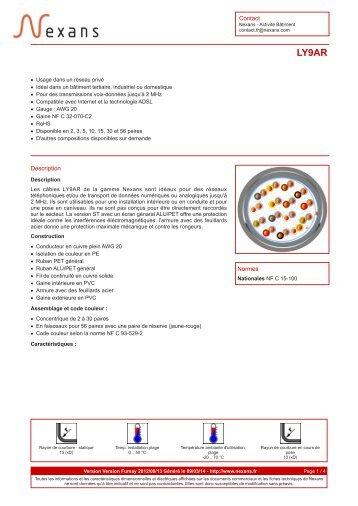 Imprimer la fiche produit/ Créer un fichier PDF - Nexans