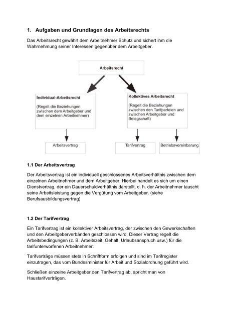 1 Aufgaben Und Grundlagen Des Arbeitsrechts Bawibade