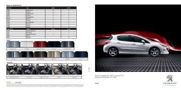 Renk Kodu Renk ACCESS ACTIVE ZRM0 Alüminyum Gri ... - Peugeot