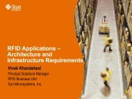 RFID Applications – Architecture and Infrastructure Requirements